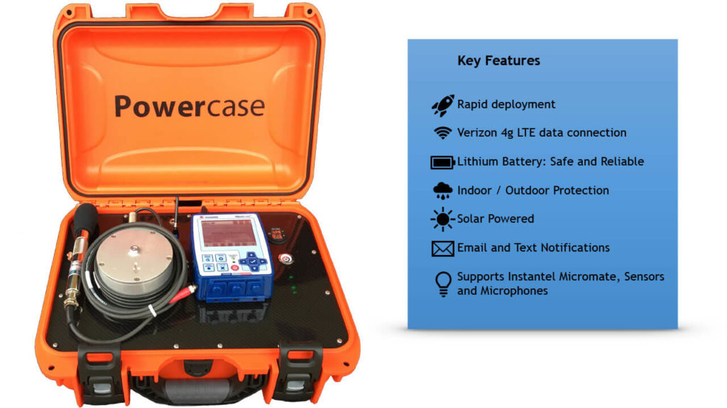 Powercase Key Features